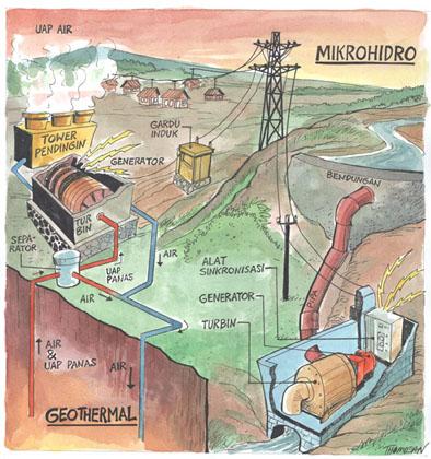 geothermal sartulla 1 MAJLIS PUSAT PLPI MINTA PROYEK GEOTHERMAL SARULLA DITUTUP