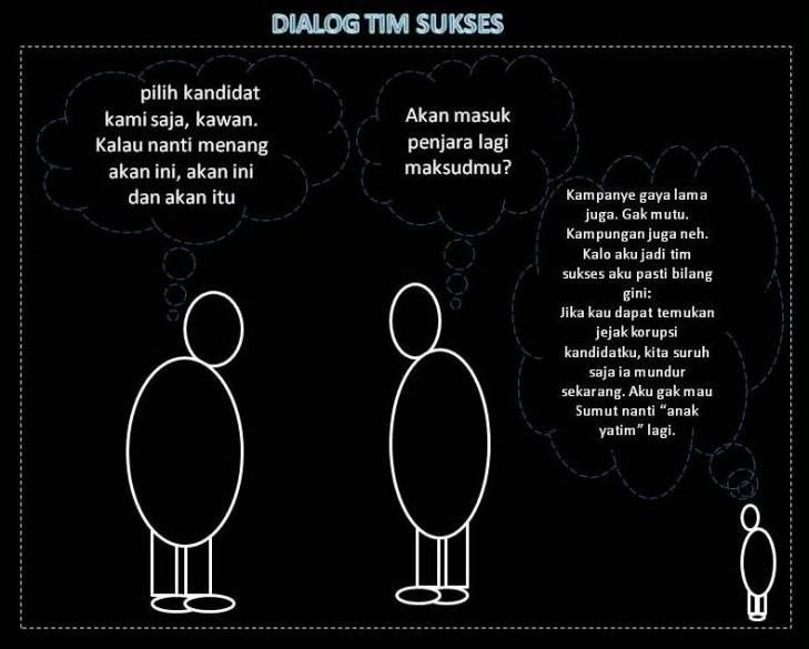 TIM SUKSES