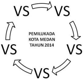 A vs B vs C vs