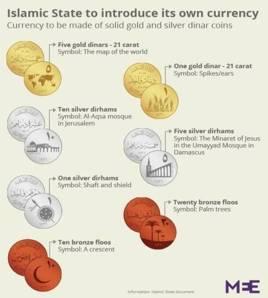 dinar isis