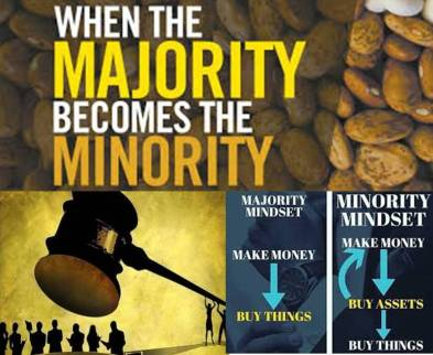 mayority vs minority
