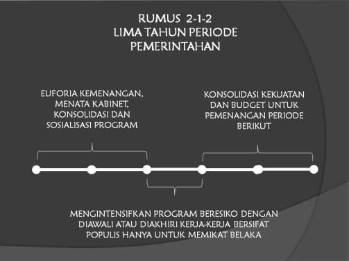 212 rules